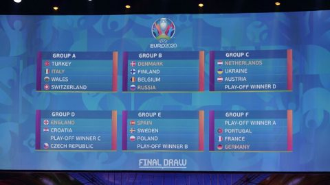 Euro 2020 draw: Germany, France or Portugal to miss out?